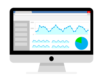 Professionally audit Google analytics account and provide a detailed report on it