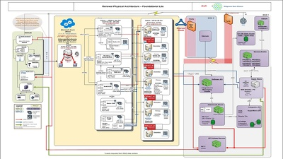 recreate 1 A4 page size diagram for you in Microsoft Visio in $30 in 2 days