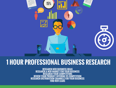 Provide 1 hour of professional business research