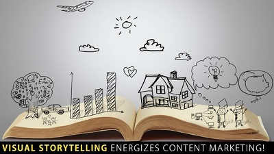 Create a 500 word narrative for your business