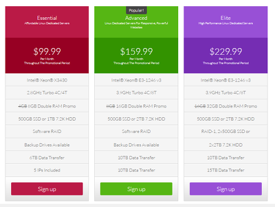 Create pricing tables in your Wordpress website