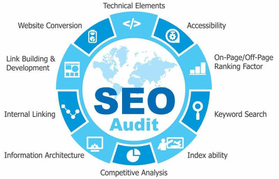 Provide Complete SEO Audit PDF Report With Recommendations