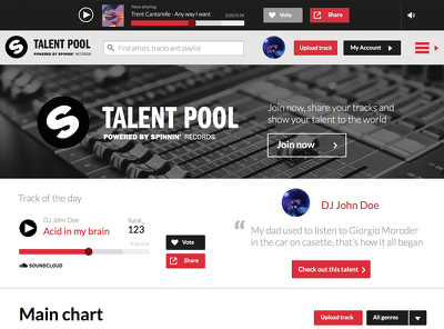 Give you 220 spinning records talent pool votes