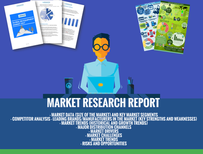 Produce a detailed market research & competitor analysis report