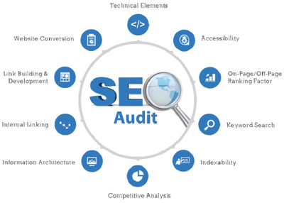 Get a solid SEO Audit Report