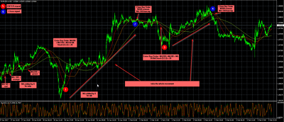 Develope in mql4 and mql5 (15$ minimum charge, average EA 45-100$)