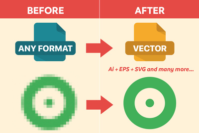 Convert your existing logo or image as high resolution VECTOR
