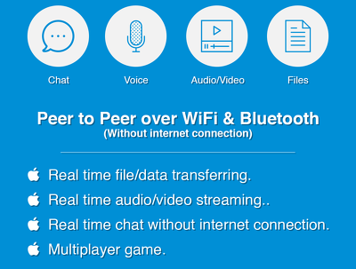 Peer to Peer data transferring and audio/video streaming over WiFi network.
