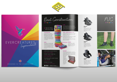 Design, Print & Deliver 100 professional 8 page brochures (more options available)