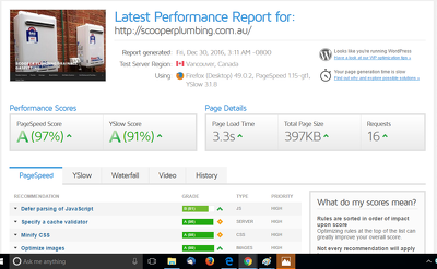 Put the Fat Kid Back in the Race. Optimize Wordpress Page Load Speed