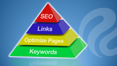 Do On Page and On Site SEO professionally