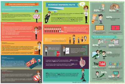 Design modern and profesional infographic design