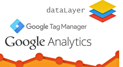 Install Google Analytics / Google Tag Manager on Your Site