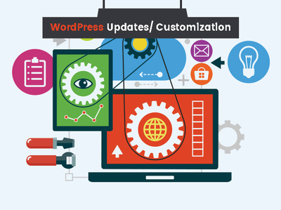 Update/customize your Wordpress website for 1 hour