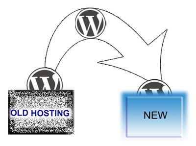 Transfer a WordPress site from one host to another