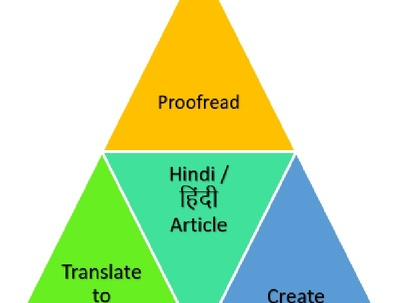 Write/proofread/translate to english any Hindi article of 700 words