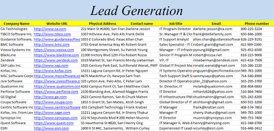Provide you 100 active and genuine leads from Linkedin