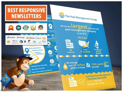 "Design, Code and Test an editable ""top quality"" html  newsletter or email template"