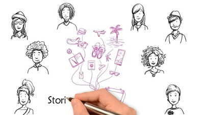 DOODLE Explainer professional WHITEBOARD Animation