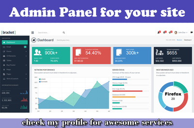 Convert your static site into dynamic  with admin panel