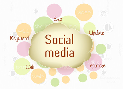Develop a social Media strategy plan after a thorough analysis