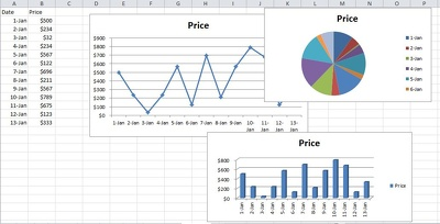 Derive charts from excel and make awesome Presentation