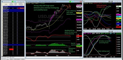 Give forex signals up to 1000 Green pips