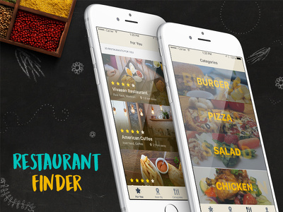 Design Usable and Beautiful UI for Android/iOS Mobile Application
