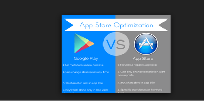 Write a professional ASO description for your app or game