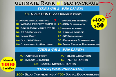 Rank #1 On Google with 1000 High Quality Manual TOP SEO Backlinks