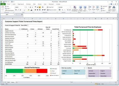 Create up to 3 pivot tables with optional pivot charts