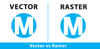 Redraw your existing LOGO, image as HD quality VECTOR within 24 hrs