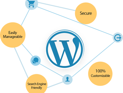 Develop WordPress Web Site  With 4 Pages, Business Website , Multipurpose