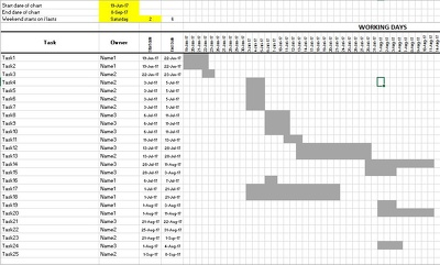 Provide simple Gantt Chart in Excel