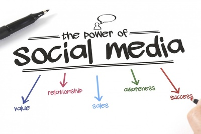 Set up a media strategy for your TG via social media to maximize reach & engagement