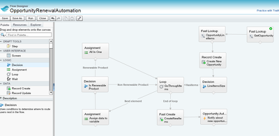 Create an automated workflow on Salesforce.com