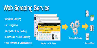 Do Awesome  Web Scraping, web crawling of Any website