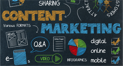 Create a content marketing plan and promote the content