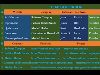 Collect genuine and qualified leads for your business