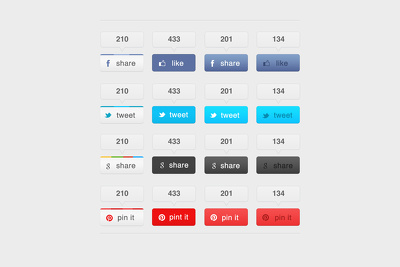 Add Social Share Buttons to your Wordpress Website