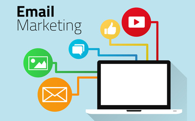 Launch an email marketing campaign to 20,000 potential customers