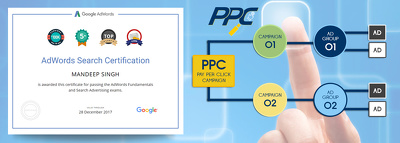 Setup & maintain a goal oriented Google Adwords PPC campaign