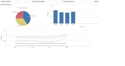 Create a professional business intelligence dashboard for your business