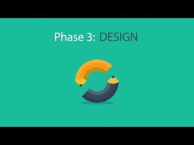 Create a custom website for you