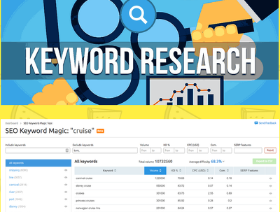 Research Keyword Targeted Google Organic Traffic with Low Bounce Rate
