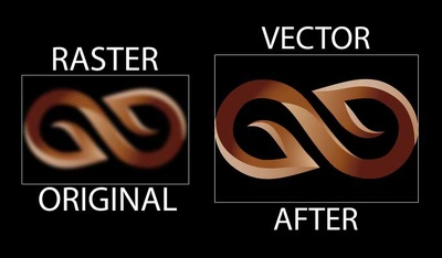 Vectorise logo, convert image to vector in 24 hours