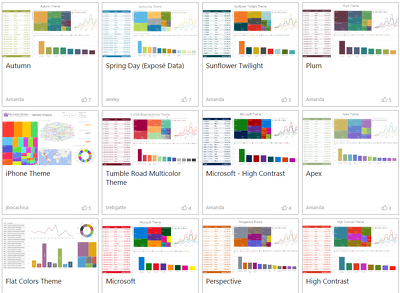Create a custom Power BI color theme and template
