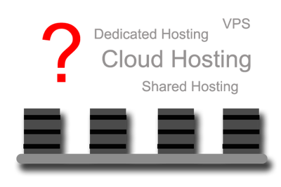Host your website on any shared hosting