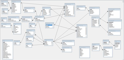 Analysis your system and give you database entity relationship diagram ERD