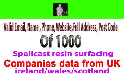 Provide surfacing company data from uk  ireland/wales/scotland